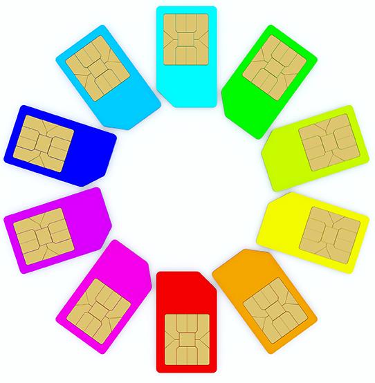 GSM Numarasına Göre Müşteri Analizi
