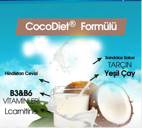 Coco diet Ürün İçeriği