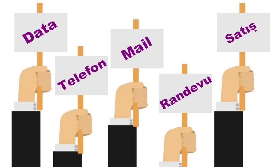 Telefonda Randevu Alma ve Satışa Dönüştürme Teknikleri