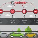 uzun dönem araç kiralama rentrent